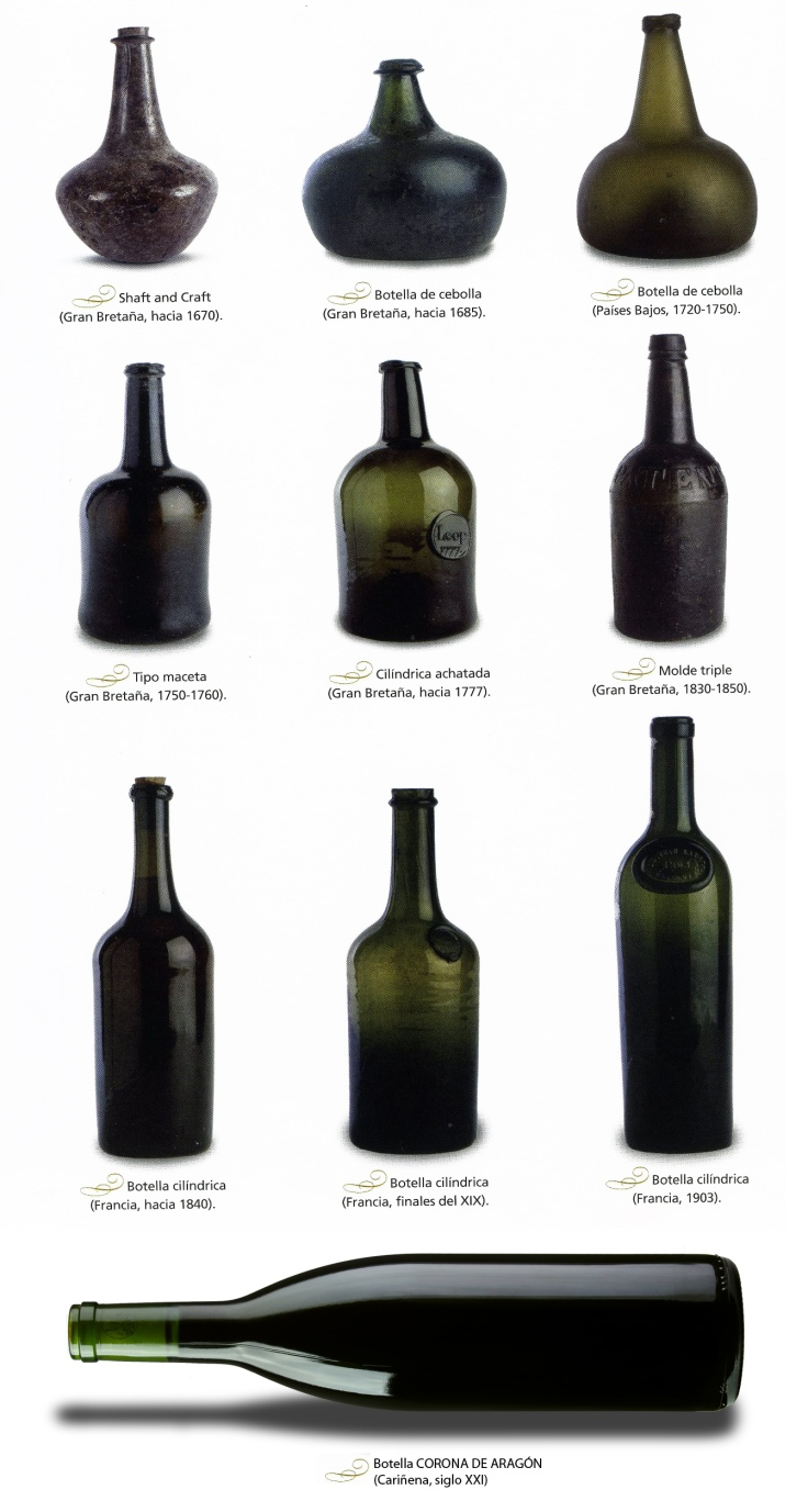 wine-bottle-history